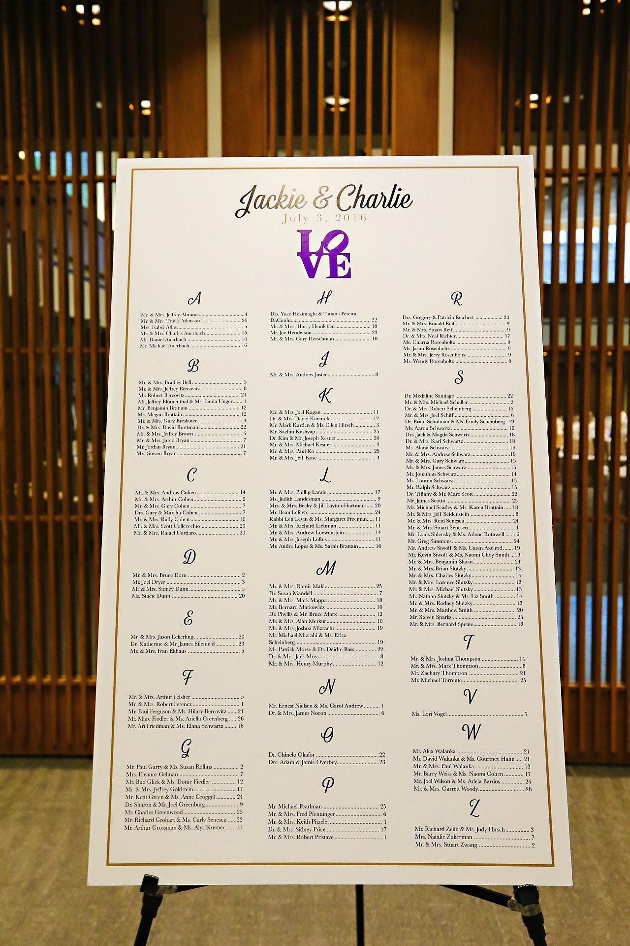 Jackie Charlie Indianapolis Museum of Art Wedding 235